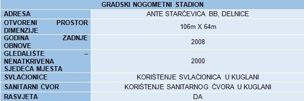 NOGOMETNI STADION TABLLICA